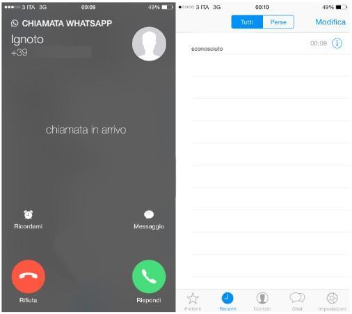 функции голосовых звонков в WhatsApp