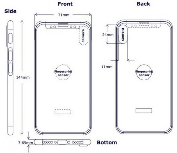 размеры iPhone 8