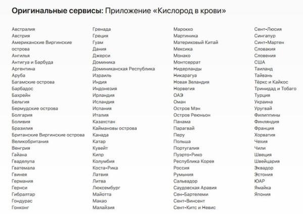 функция ЭКГ работает примерно в 40 странах