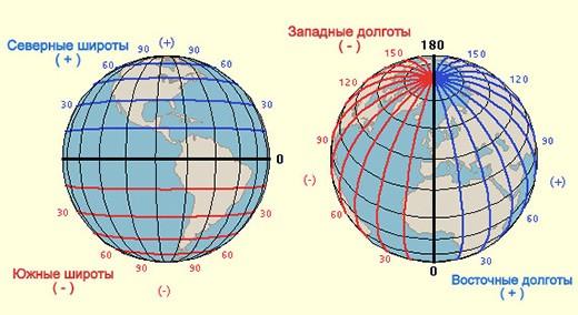 Как задаются координаты на картах